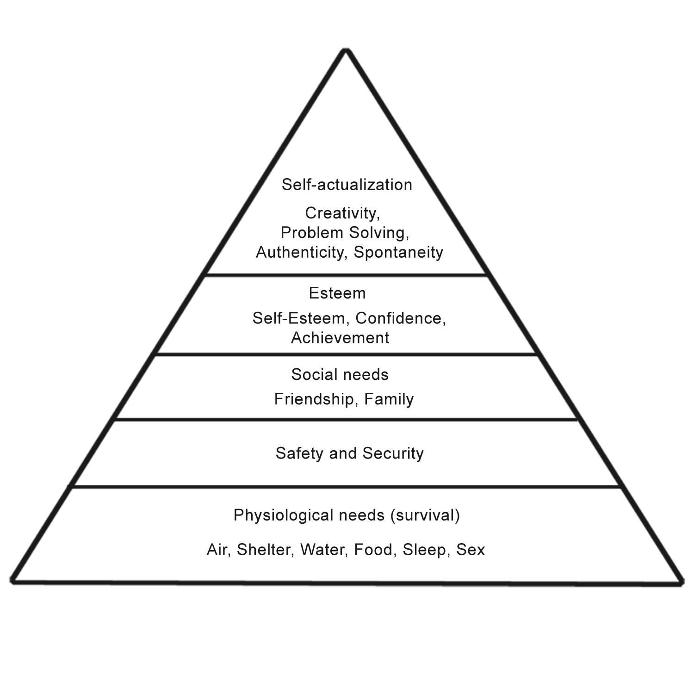 Planning psychology essay